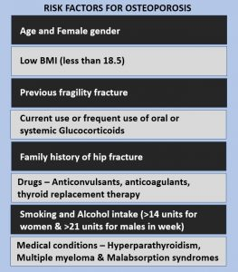 osteoporosis fracure risk